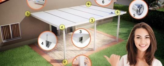 Building an Aluminum Patio Cover